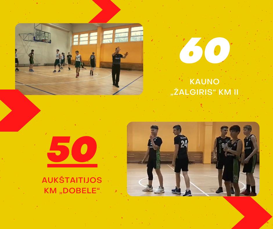 """Pirmosios pergalės dar teks palaukti – namuose nusileista Kauno """"Žalgiris"""" KM II krepšininkams."""